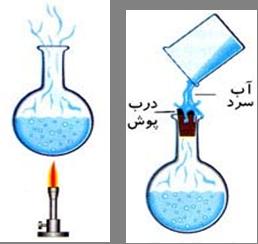 مراحل انجام آزمایش جوش آوردن با آب سرد را نمایش می دهد