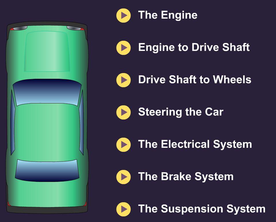 آشنایی با عملکرد بخشهای مختلف اتومبیل